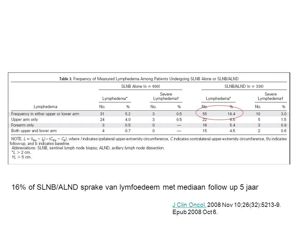 16% of SLNB/ALND sprake van lymfoedeem met mediaan follow up 5 jaar J Clin Oncol.J Clin Oncol.