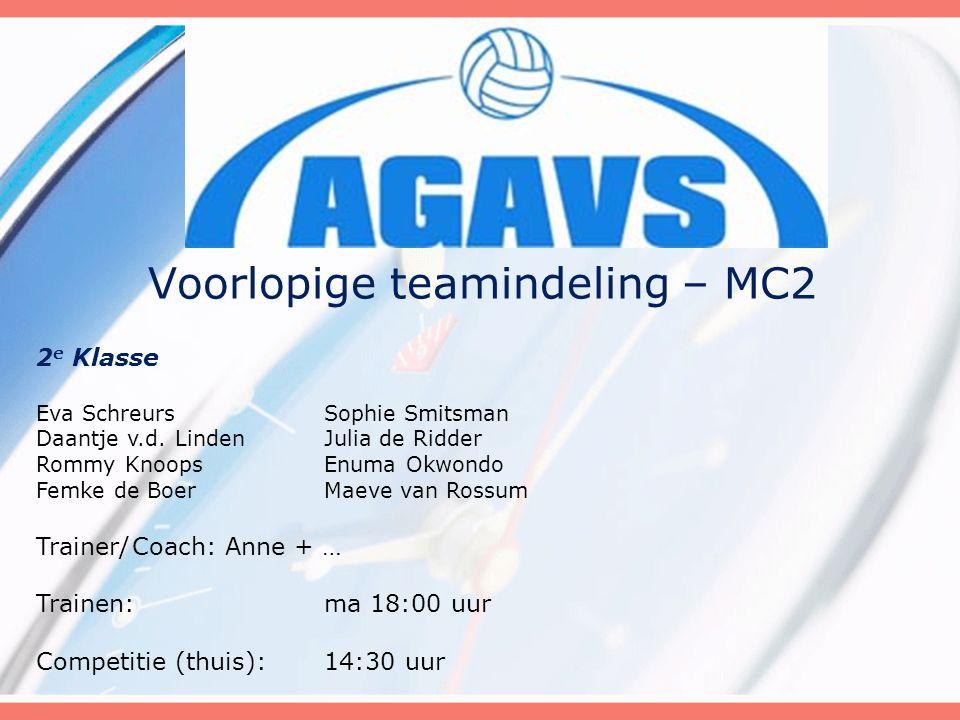 Voorlopige teamindeling – MC2 2 e Klasse Eva SchreursSophie Smitsman Daantje v.d.