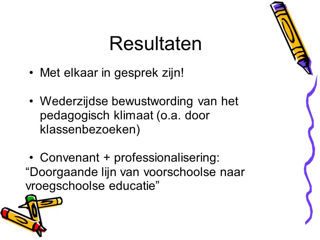 Resultaten Met elkaar in gesprek zijn! Wederzijdse bewustwording van het pedagogisch klimaat (o.a. door klassenbezoeken) Convenant + professionaliseri