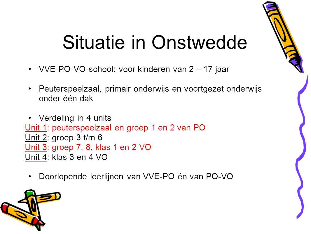 Situatie in Onstwedde VVE-PO-VO-school: voor kinderen van 2 – 17 jaar Peuterspeelzaal, primair onderwijs en voortgezet onderwijs onder één dak Verdeling in 4 units Unit 1: peuterspeelzaal en groep 1 en 2 van PO Unit 2: groep 3 t/m 6 Unit 3: groep 7, 8, klas 1 en 2 VO Unit 4: klas 3 en 4 VO Doorlopende leerlijnen van VVE-PO én van PO-VO
