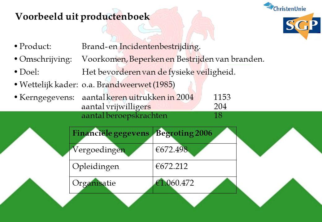 Voorbeeld uit productenboek Product: Brand- en Incidentenbestrijding.