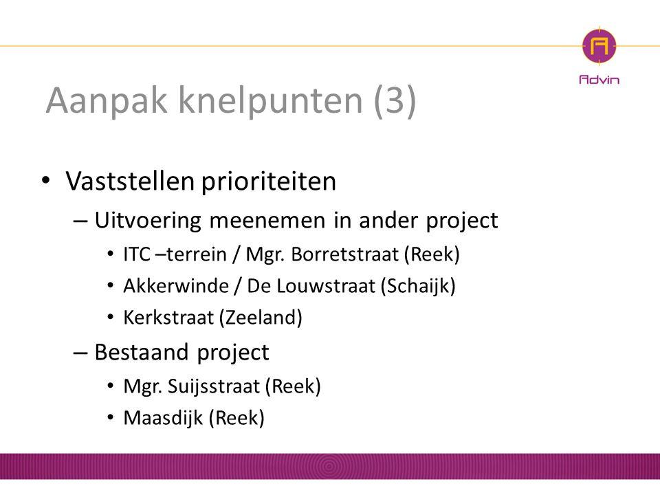 Aanpak knelpunten (3) Vaststellen prioriteiten – Uitvoering meenemen in ander project ITC –terrein / Mgr. Borretstraat (Reek) Akkerwinde / De Louwstra