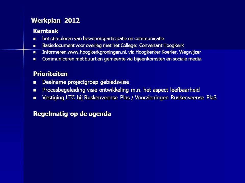 Werkplan 2012 Kerntaak het stimuleren van bewonersparticipatie en communicatie Basisdocument voor overleg met het College: Convenant Hoogkerk Informer