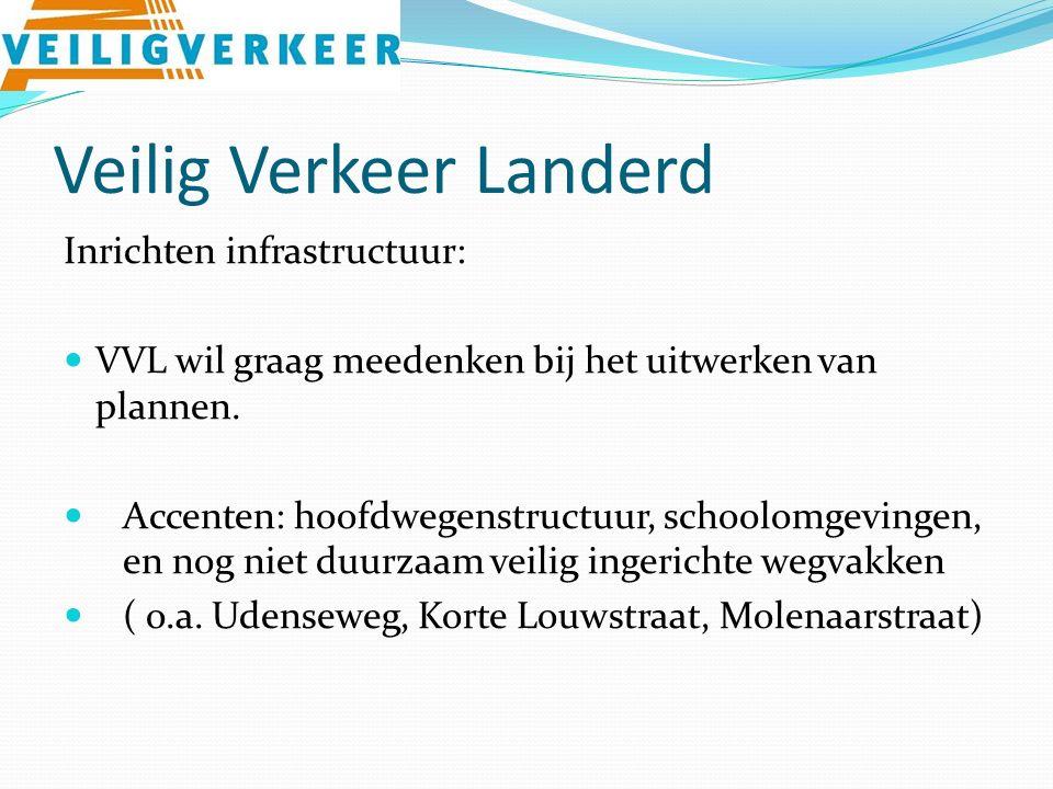 Veilig Verkeer Landerd Inrichten infrastructuur: VVL wil graag meedenken bij het uitwerken van plannen.