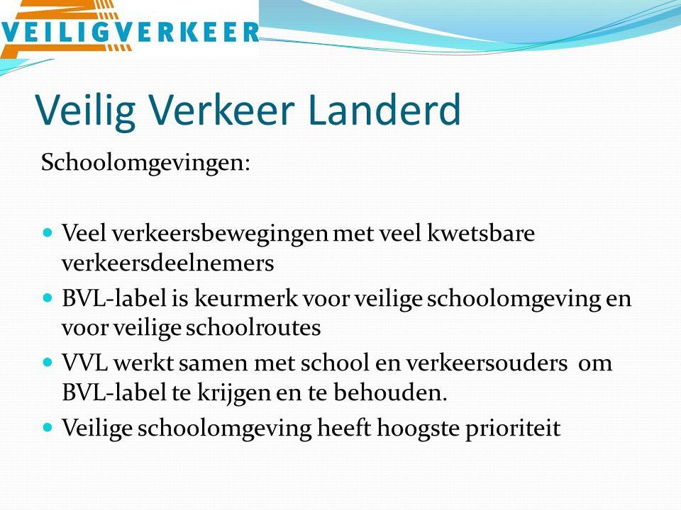 Veilig Verkeer Landerd Schoolomgevingen: Veel verkeersbewegingen met veel kwetsbare verkeersdeelnemers BVL-label is keurmerk voor veilige schoolomgeving en voor veilige schoolroutes VVL werkt samen met school en verkeersouders om BVL-label te krijgen en te behouden.