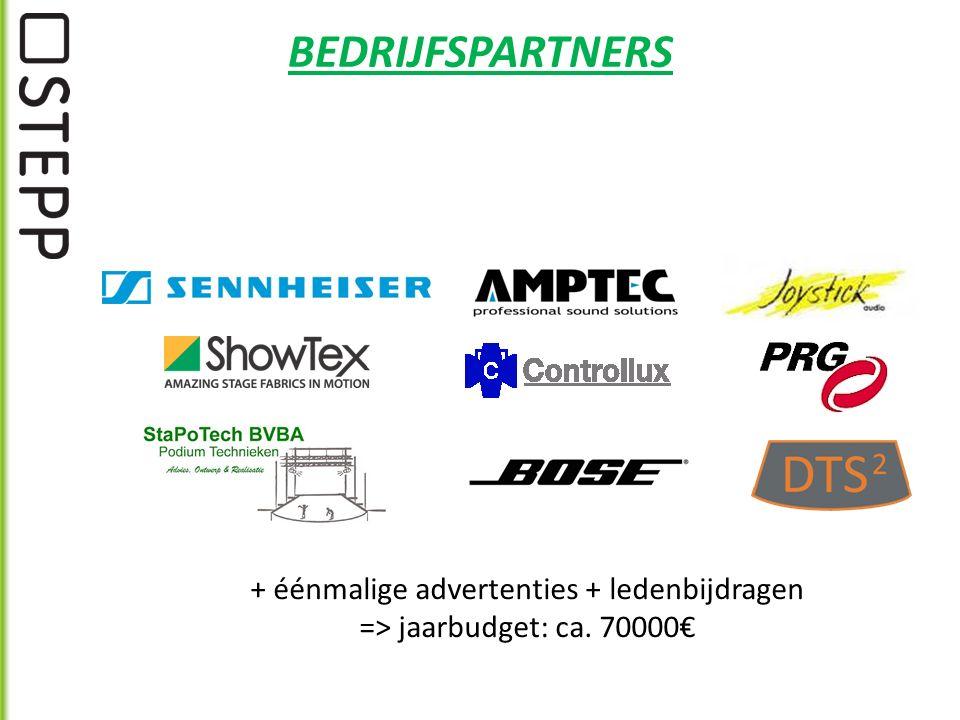 BEDRIJFSPARTNERS + éénmalige advertenties + ledenbijdragen => jaarbudget: ca. 70000€