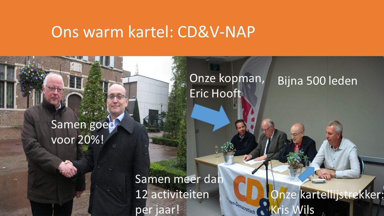 Ons warm kartel: CD&V-NAP Bijna 500 leden Samen goed voor 20%.