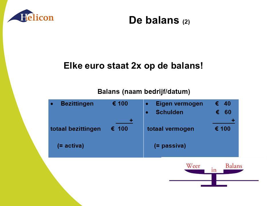 De balans (2)  Bezittingen € 100 + totaal bezittingen € 100 (= activa)  Eigen vermogen € 40  Schulden € 60 + totaal vermogen € 100 (= passiva) Elke