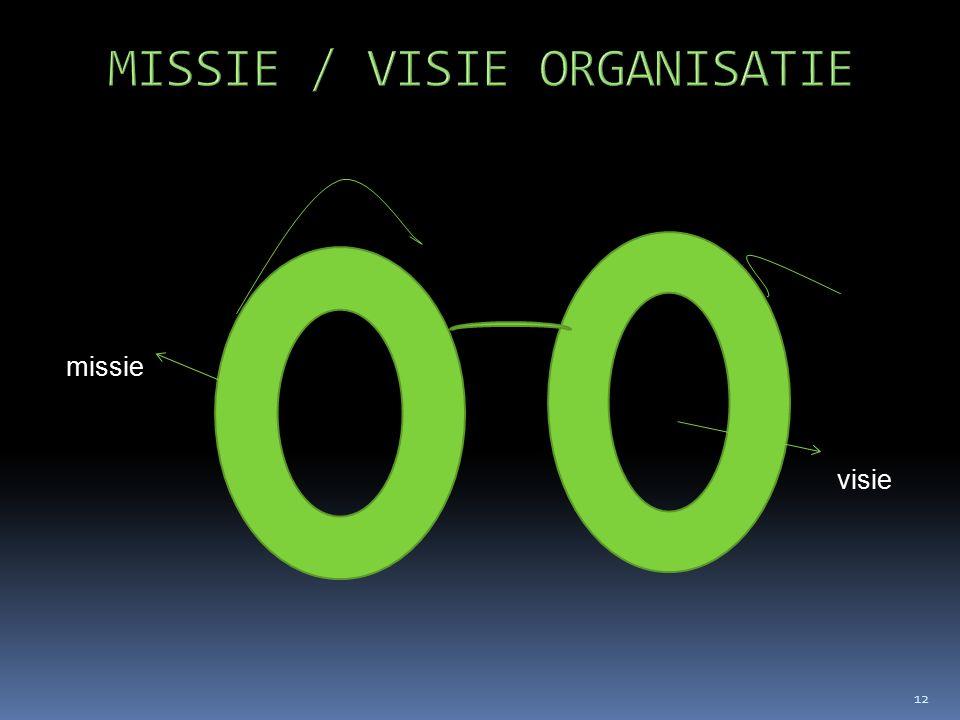 missie visie 12