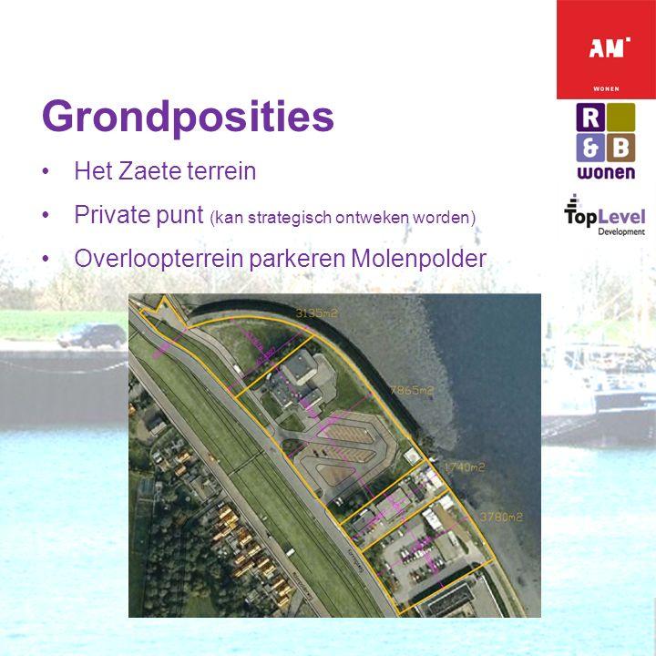 E X T E N D I N G H O R I Z O N S Grondposities Het Zaete terrein Private punt (kan strategisch ontweken worden) Overloopterrein parkeren Molenpolder