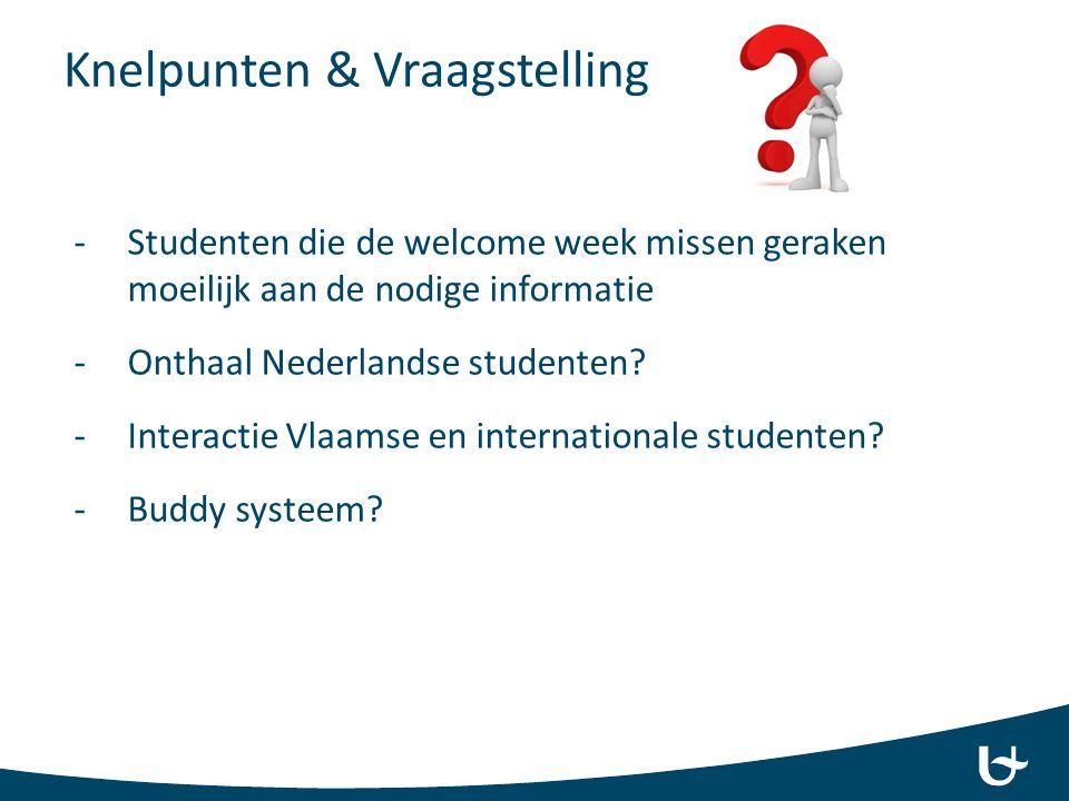 Knelpunten & Vraagstelling -Studenten die de welcome week missen geraken moeilijk aan de nodige informatie -Onthaal Nederlandse studenten? -Interactie