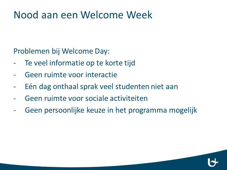 Nood aan een Welcome Week Problemen bij Welcome Day: -Te veel informatie op te korte tijd -Geen ruimte voor interactie -Eén dag onthaal sprak veel studenten niet aan -Geen ruimte voor sociale activiteiten -Geen persoonlijke keuze in het programma mogelijk