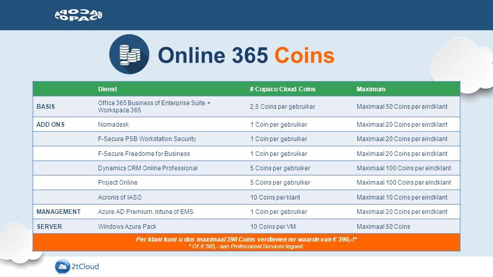 Online 365 Coins Dienst# Copaco Cloud CoinsMaximum BASIS Office 365 Business of Enterprise Suite + Workspace 365 2,5 Coins per gebruikerMaximaal 50 Co