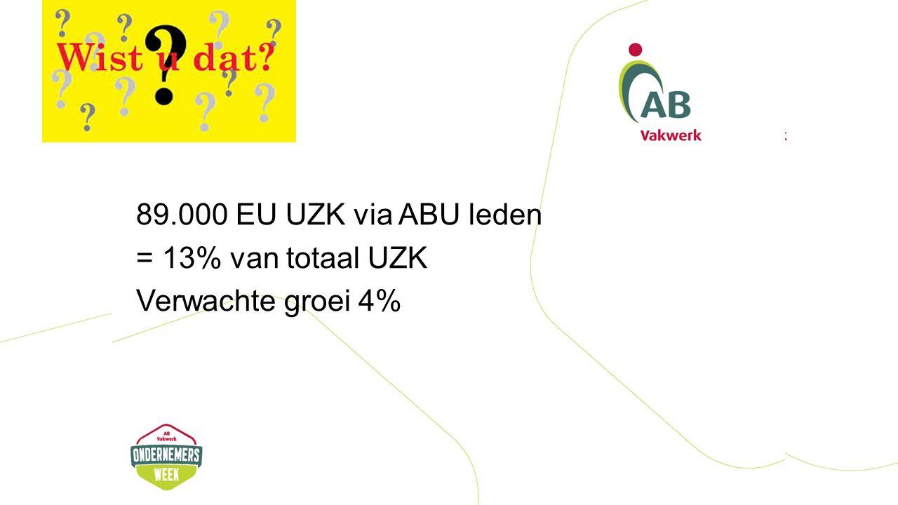 89.000 EU UZK via ABU leden = 13% van totaal UZK Verwachte groei 4%