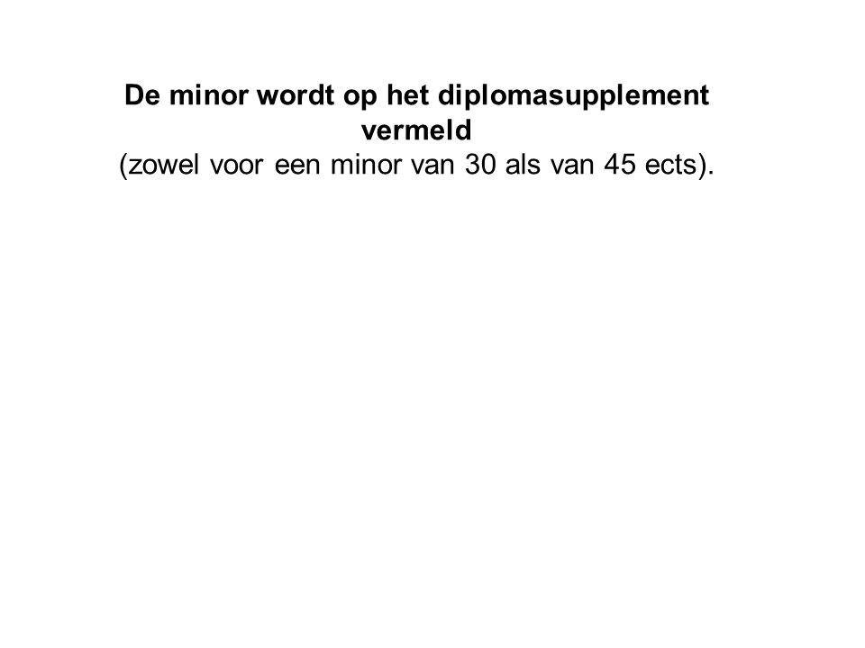 De minor wordt op het diplomasupplement vermeld (zowel voor een minor van 30 als van 45 ects).