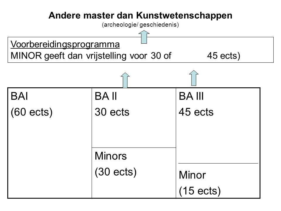 BAI (60 ects) BA II 30 ects BA III 45 ects Minor (15 ects) Minors (30 ects) Andere master dan Kunstwetenschappen (archeologie/ geschiedenis) Voorbereidingsprogramma MINOR geeft dan vrijstelling voor 30 of 45 ects)
