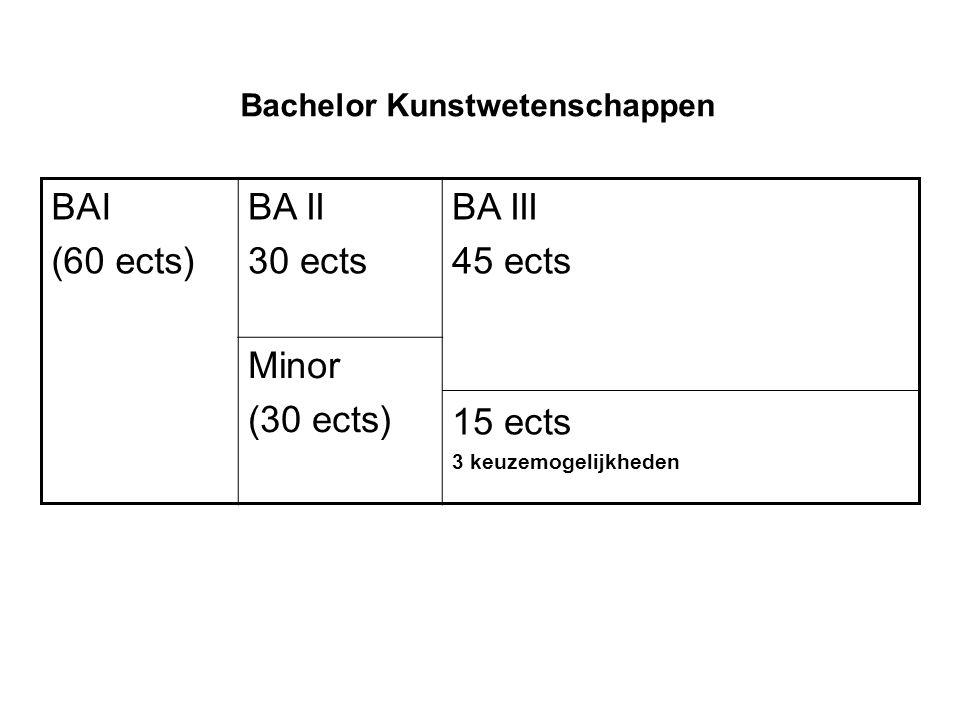 BAI (60 ects) BA II 30 ects BA III 45 ects 15 ects 3 keuzemogelijkheden Minor (30 ects) Bachelor Kunstwetenschappen