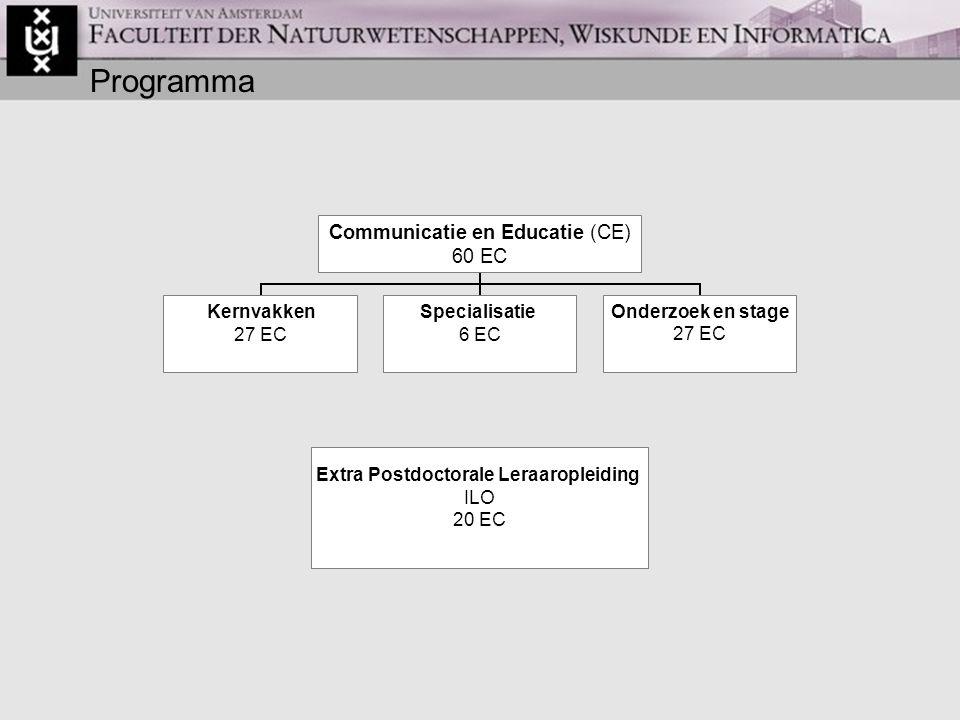 Programma Extra Postdoctorale Leraaropleiding ILO 20 EC