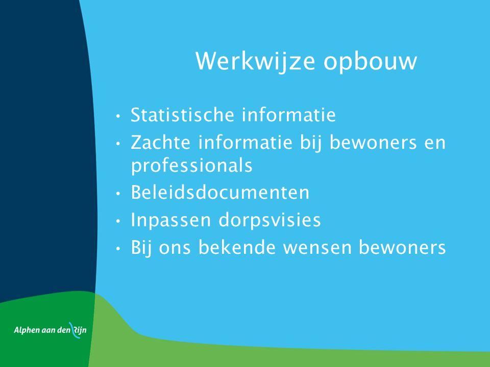 Werkwijze opbouw Statistische informatie Zachte informatie bij bewoners en professionals Beleidsdocumenten Inpassen dorpsvisies Bij ons bekende wensen bewoners
