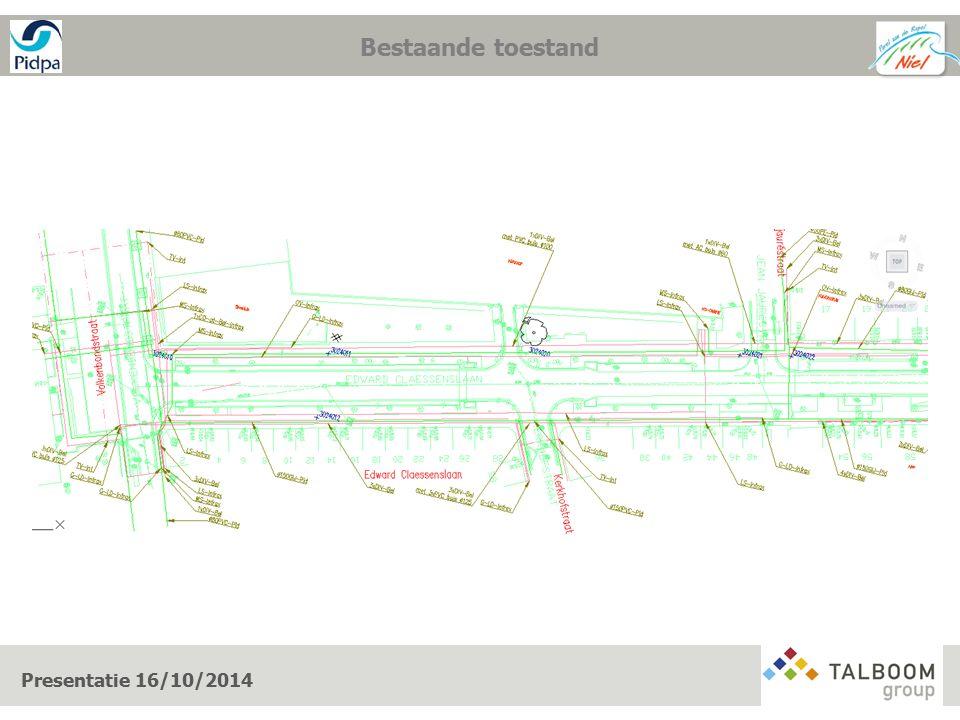 Presentatie 16/10/2014 Bestaande toestand