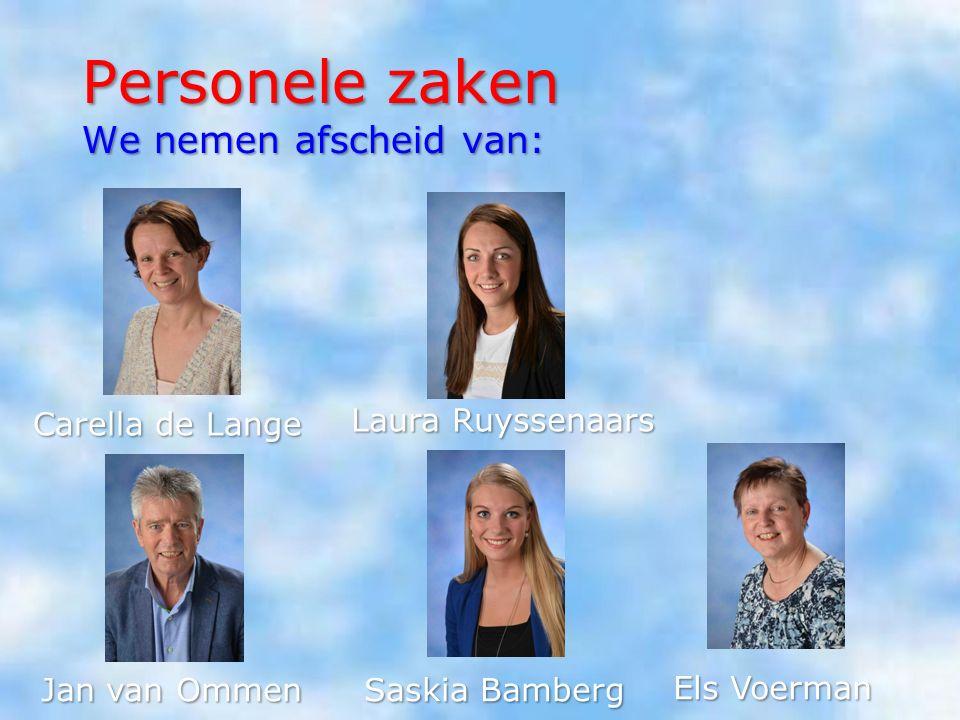 01-10-2016 Groep 4 Groep 3 Groep 1-2B Groep 1-2A30 Groep 527 29 27 25 Groep 631 Groep 7 28 Groep 8A Groep 8B 19 23 GroepAantalGroepAantal