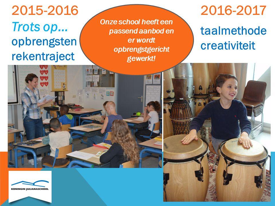 Onze kanjerschool is in blijvende pedagogische ontwikkeling! Kanjerprotocol Burgerschap 2015-2016 Trots op.. 2016-2017 Ouderavond LAR