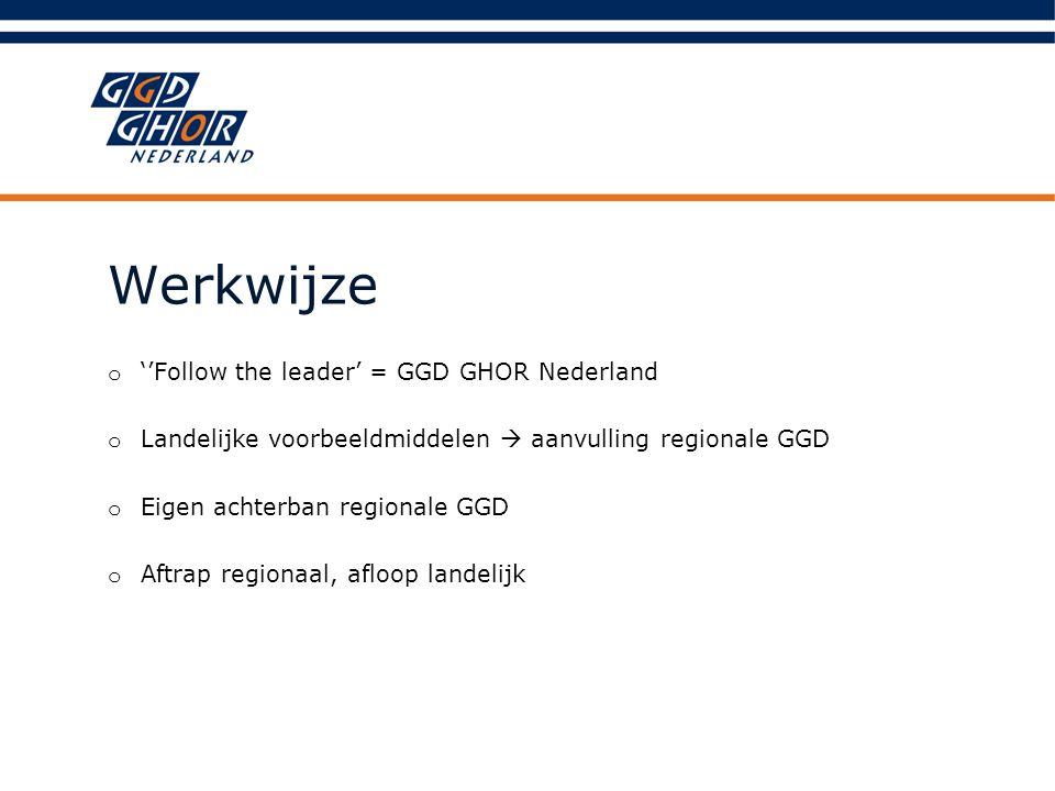 Werkwijze o ''Follow the leader' = GGD GHOR Nederland o Landelijke voorbeeldmiddelen  aanvulling regionale GGD o Eigen achterban regionale GGD o Aftrap regionaal, afloop landelijk