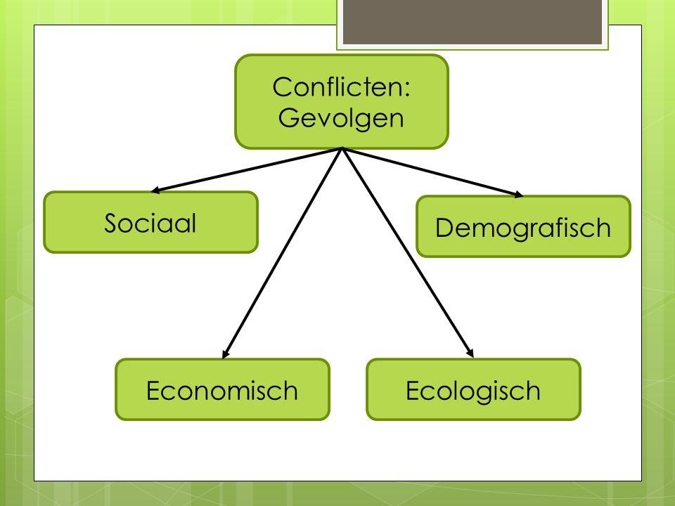 Conflicten: Gevolgen Sociaal Economisch Demografisch Ecologisch