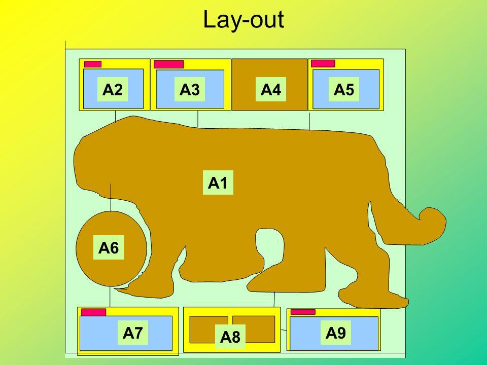 Lay-out A1 A2 A9A7 A6 A5A4A3 A8