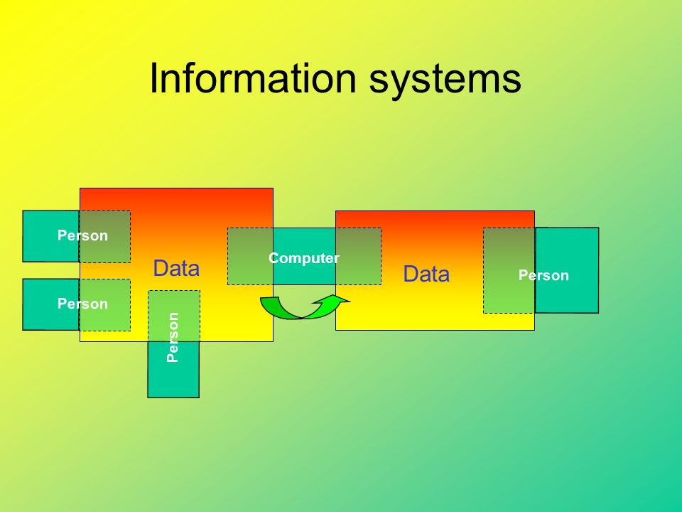 Example: the Dart bio information system: Artist Biographical Data Authors A A A A A A A A A Automatic and Semi-automatic information extraction Data Structured Knowledge Base User User Interface Information Retrieval Visualisation and Natural Language Generation