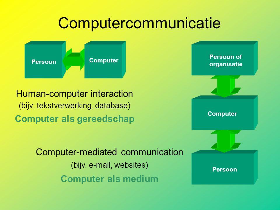 Persoon Computer Persoon of organisatie Persoon Computer Human-computer interaction (bijv. tekstverwerking, database) Computer als gereedschap Compute