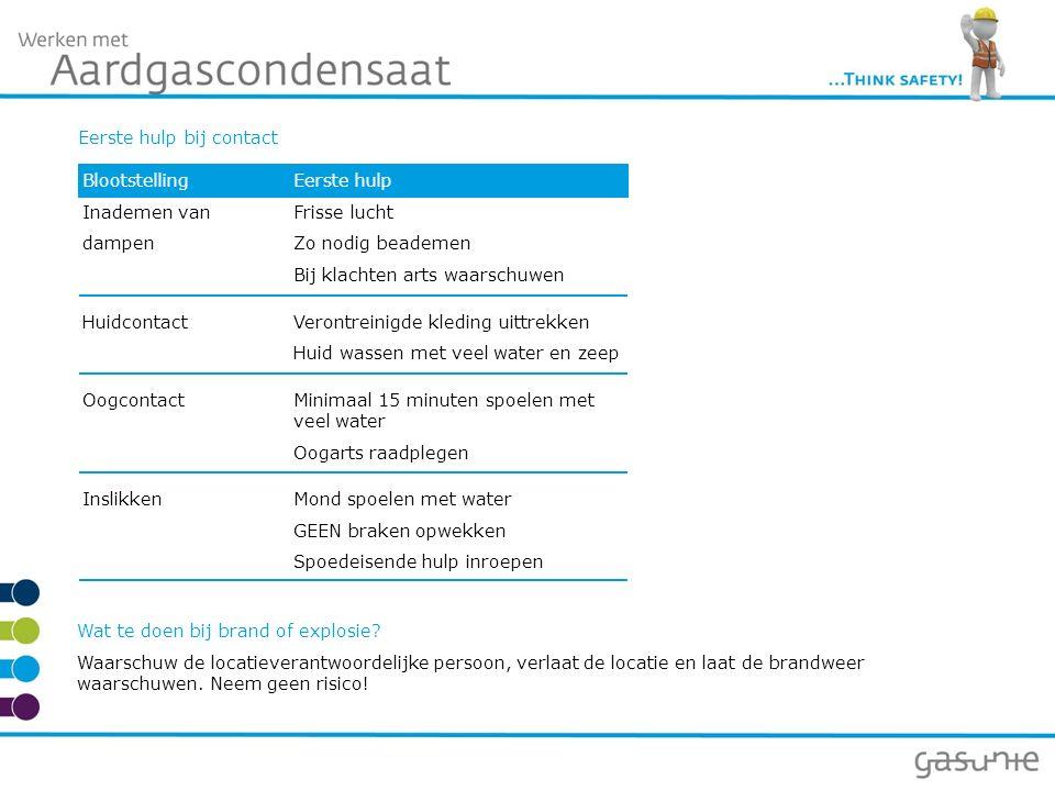 BlootstellingEerste hulp Inademen van Frisse lucht dampenZo nodig beademen Bij klachten arts waarschuwen HuidcontactVerontreinigde kleding uittrekken