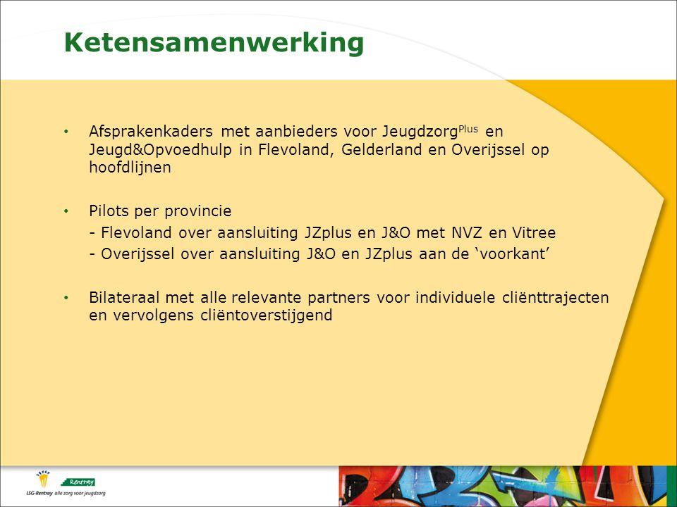 Ketensamenwerking Afsprakenkaders met aanbieders voor Jeugdzorg Plus en Jeugd&Opvoedhulp in Flevoland, Gelderland en Overijssel op hoofdlijnen Pilots per provincie - Flevoland over aansluiting JZplus en J&O met NVZ en Vitree - Overijssel over aansluiting J&O en JZplus aan de 'voorkant' Bilateraal met alle relevante partners voor individuele cliënttrajecten en vervolgens cliëntoverstijgend