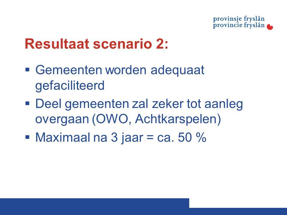 Resultaat scenario 2:  Gemeenten worden adequaat gefaciliteerd  Deel gemeenten zal zeker tot aanleg overgaan (OWO, Achtkarspelen)  Maximaal na 3 jaar = ca.