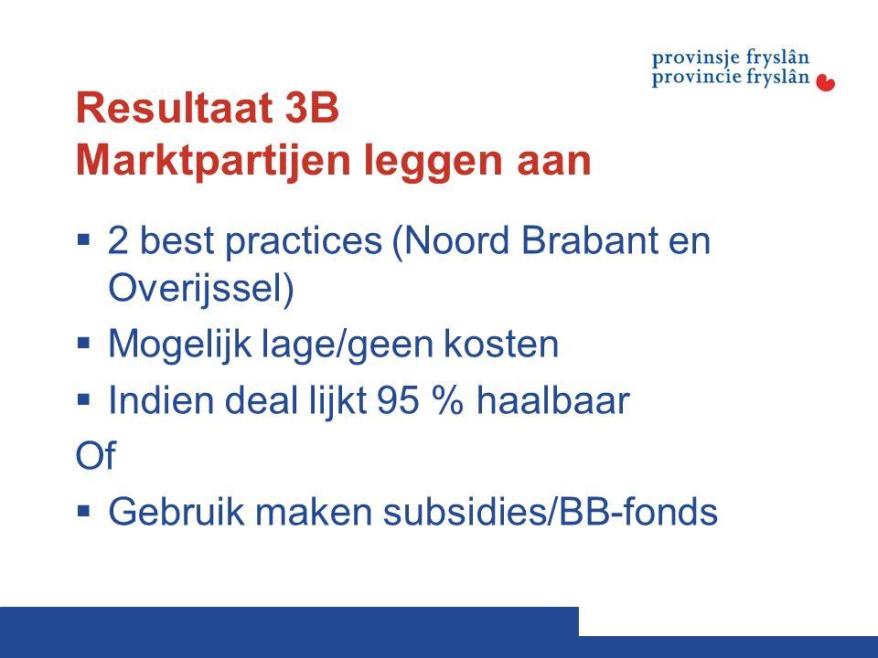 Resultaat 3B Marktpartijen leggen aan  2 best practices (Noord Brabant en Overijssel)  Mogelijk lage/geen kosten  Indien deal lijkt 95 % haalbaar Of  Gebruik maken subsidies/BB-fonds