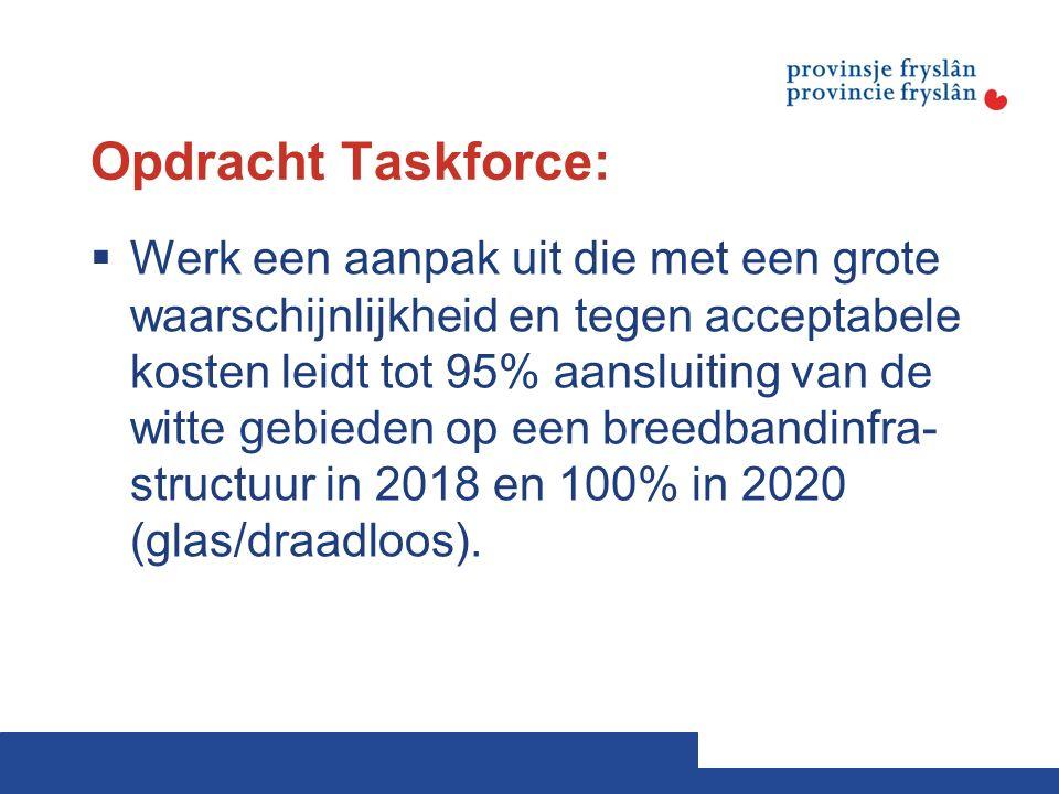 Opdracht Taskforce:  Werk een aanpak uit die met een grote waarschijnlijkheid en tegen acceptabele kosten leidt tot 95% aansluiting van de witte gebieden op een breedbandinfra- structuur in 2018 en 100% in 2020 (glas/draadloos).