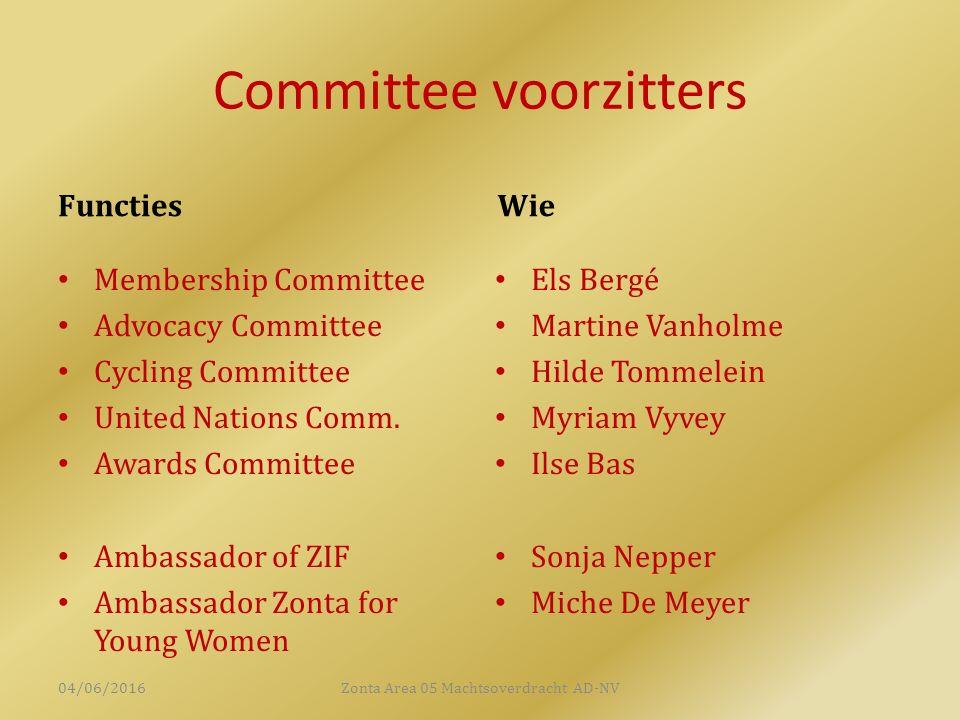 Committee voorzitters Functies Membership Committee Advocacy Committee Cycling Committee United Nations Comm.