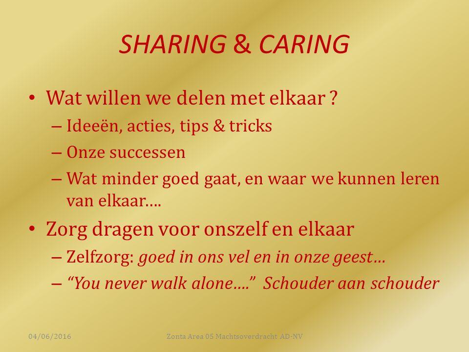 SHARING & CARING Wat willen we delen met elkaar .