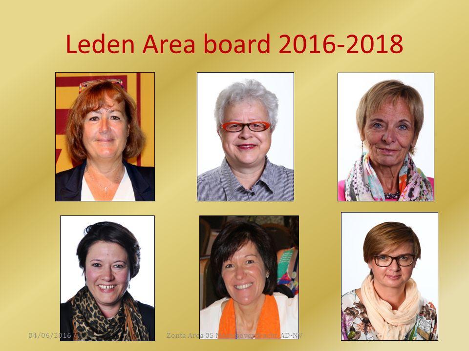 Leden Area board 2016-2018 04/06/2016Zonta Area 05 Machtsoverdracht AD-NV