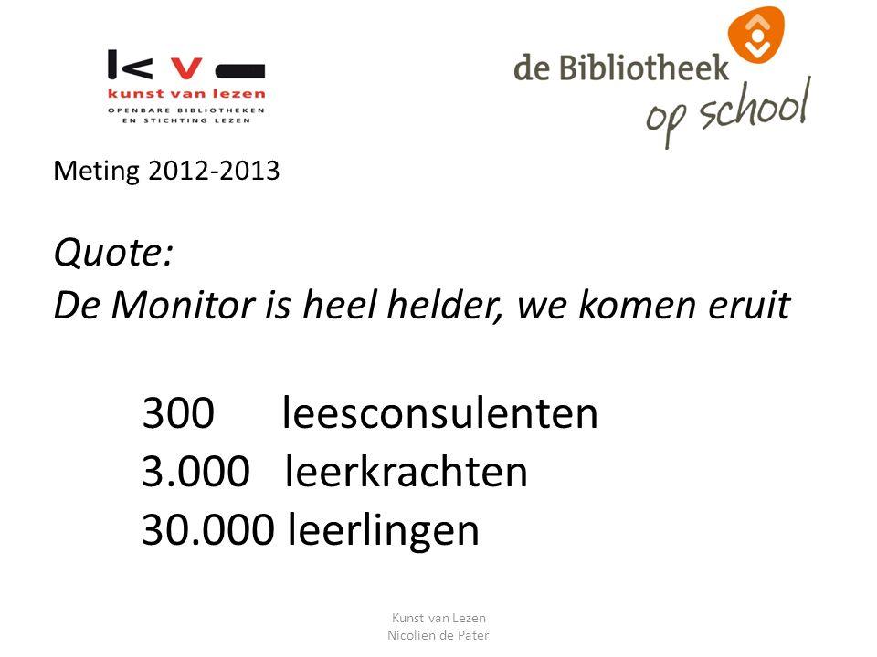 Meting 2012-2013 Quote: De Monitor is heel helder, we komen eruit 300 leesconsulenten 3.000 leerkrachten 30.000 leerlingen Kunst van Lezen Nicolien de Pater