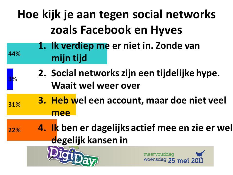 Hoe kijk je aan tegen social networks zoals Facebook en Hyves 1.Ik verdiep me er niet in.