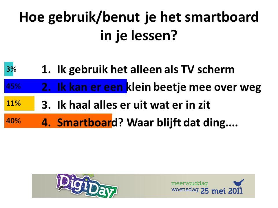 Hoe gebruik/benut je het smartboard in je lessen.