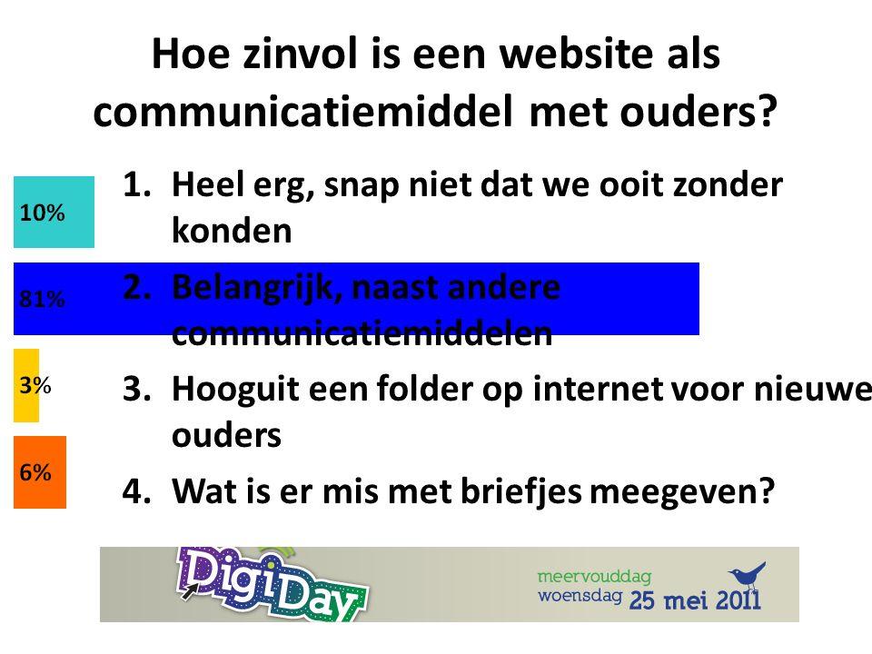 Hoe zinvol is een website als communicatiemiddel met ouders.