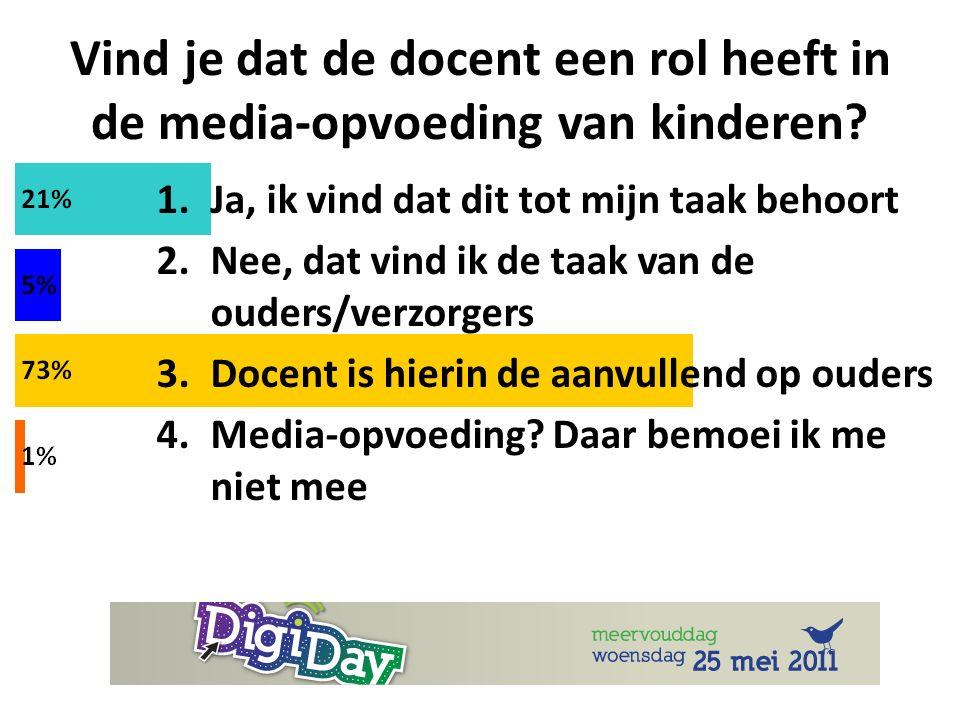 Vind je dat de docent een rol heeft in de media-opvoeding van kinderen.
