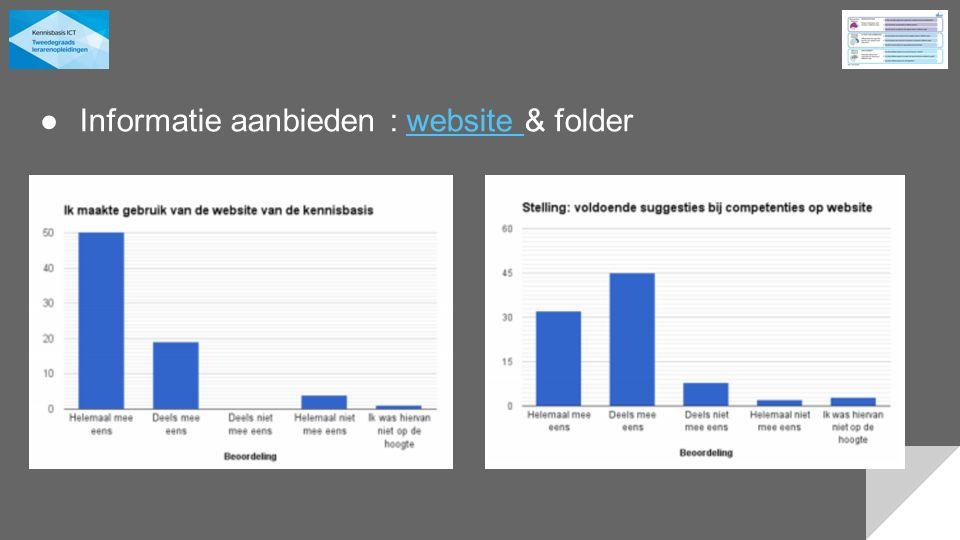 ●Informatie aanbieden : website & folderwebsite