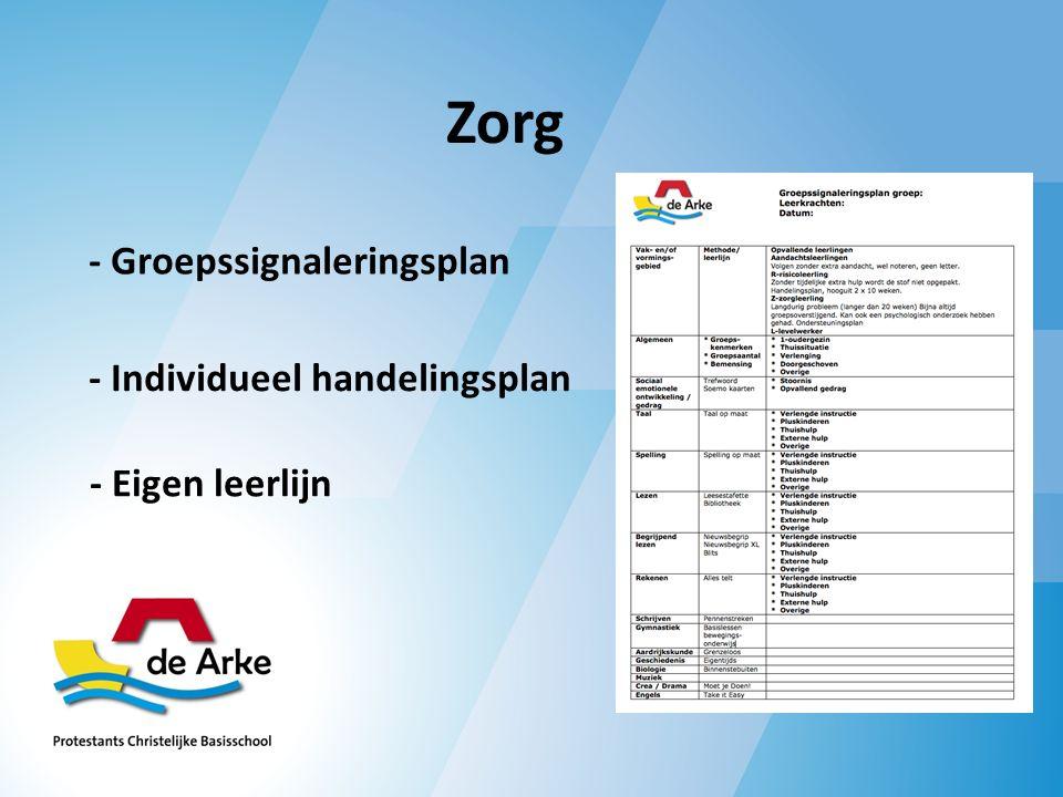 Zorg - Groepssignaleringsplan - Individueel handelingsplan - Eigen leerlijn