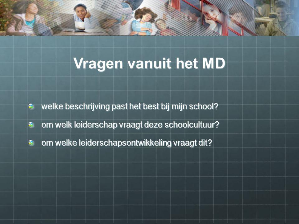 Vragen vanuit het MD welke beschrijving past het best bij mijn school.