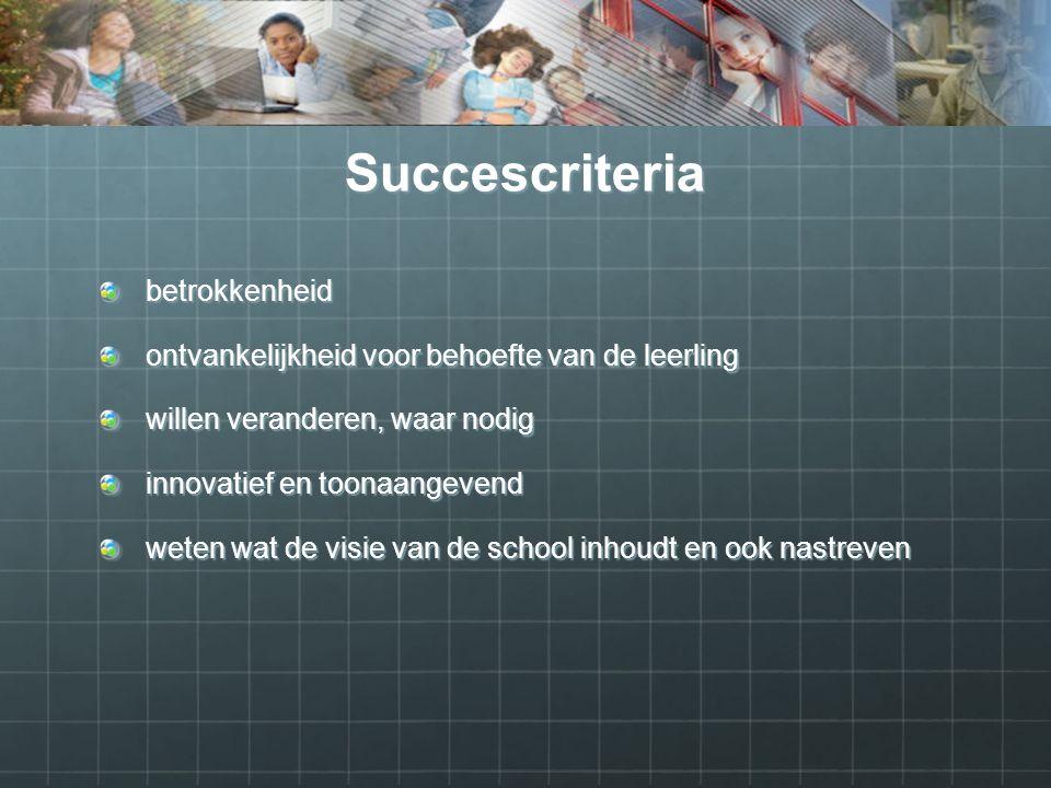 Succescriteria betrokkenheid ontvankelijkheid voor behoefte van de leerling willen veranderen, waar nodig innovatief en toonaangevend weten wat de visie van de school inhoudt en ook nastreven