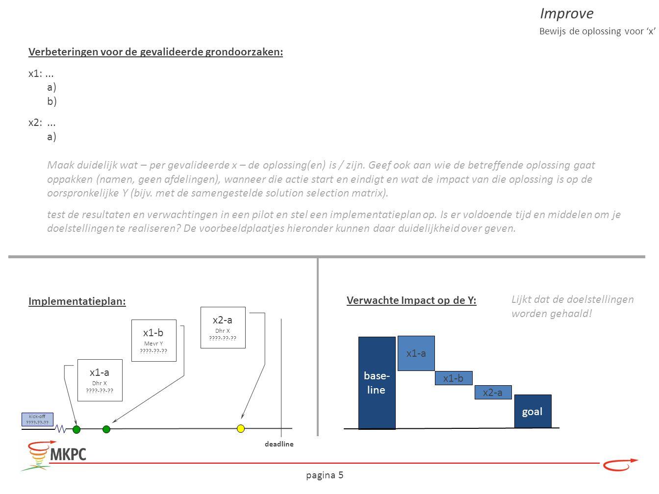 pagina 5 Verbeteringen voor de gevalideerde grondoorzaken: x1:... a) b) x2:... a) Maak duidelijk wat – per gevalideerde x – de oplossing(en) is / zijn