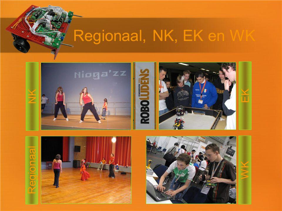 WK Regionaal, NK, EK en WK NK EK Regionaal